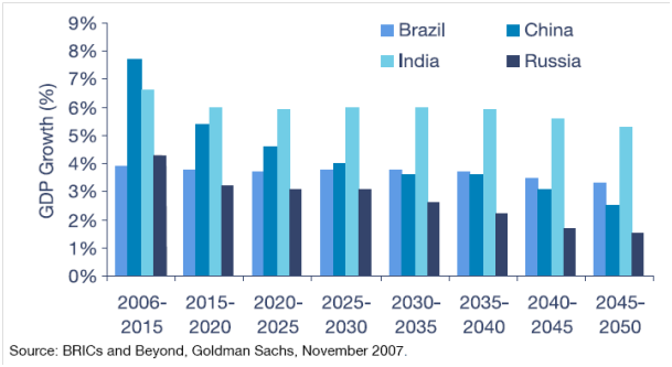india_pharma_market_growth